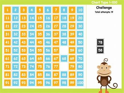 Numbers Learn Chart Number Hundred Play Action