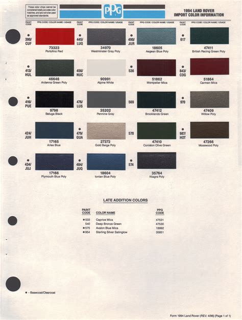 paint chips 1994 land rover