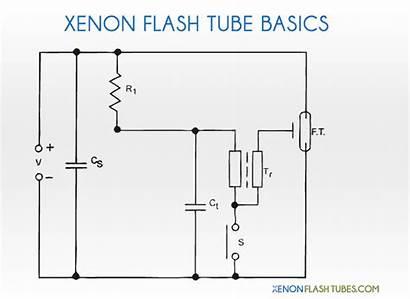 Xenon Circuit Flash Principle Output Energy Explained