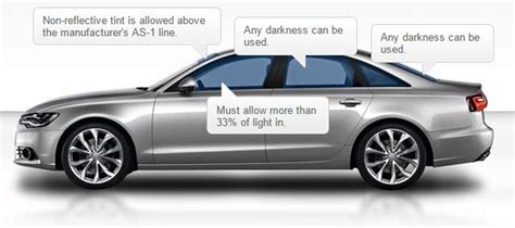 arizona tinting laws car tint pro