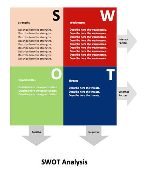 swot analysis diagram microsoft word templates