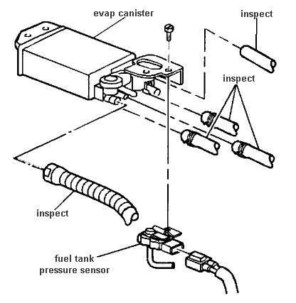 Chevy Evap System Wiring Diagram Fuse Box