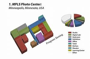 Zoning Diagram Of The Mlps Photography Center