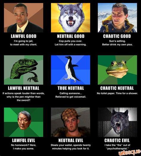 advice animal meme alignment chart