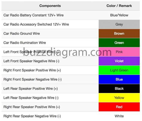 Toyota Tacoma Wiring Diagram Electrical Website