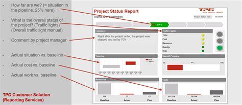 pmo reports  project  portfolio management