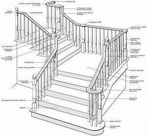 Wrought Iron Stair Railing Pictures Diagram