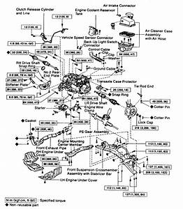 2003 Toyota Corolla Wiring Diagram Download