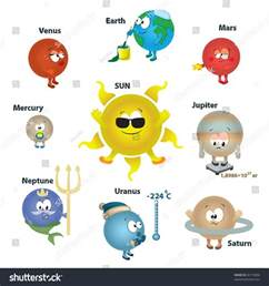Solar System Planets for Kids