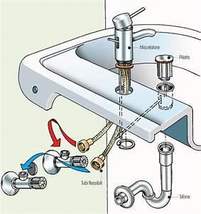 Cambiare Il Rubinetto Della Cucina: Retr? lavabo waschalen rubinetto monocomando cucina oro