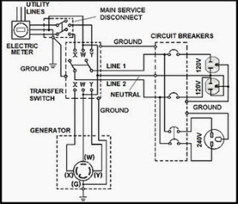 How Wire Automatic Transfer Switch