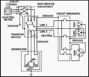 how to wire an automatic transfer switch automatic With wiring as well generator transfer panel wiring diagram on wiring