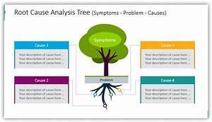 Tree 1 - Blog