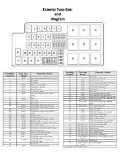 2002 Ford Ranger V6 Fuse Diagram by 96 Explorer Fuse Panel Schematic Ford Explorer 4x4 Hello