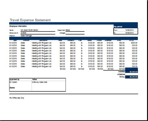 travel budget template xlsx ms excel travel expense report template word excel