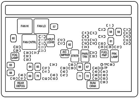 GMC Yukon (2008)   fuse box diagram   Auto Genius