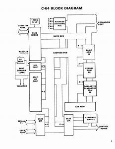 Ftp Funet Fi   Pub  Cbm  Schematics  Computers  C64  Manual