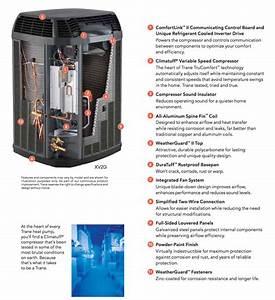 Heat Pumps  U2013 Page Air  Inc Brevard County Ac Repair  U0026 Sales