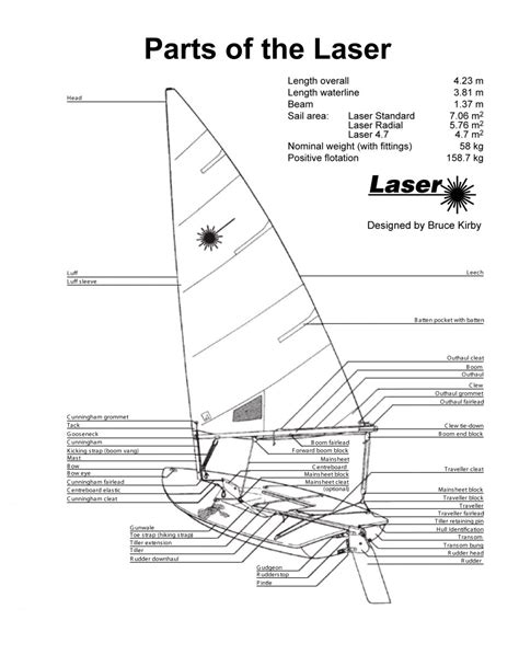 Boat Parts Local by Laser Dinghy Parts Diagram Circuit Connection Diagram