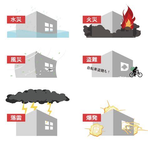 火災 保険 盗難