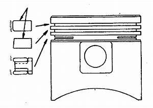 Engine Piston Ring Basics