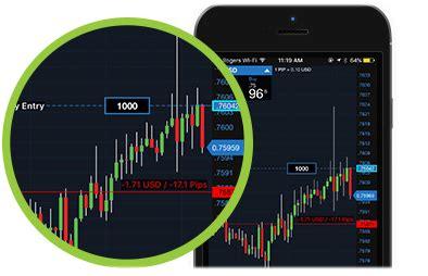 forex trading platform app cfd forex mobile trading apps oanda