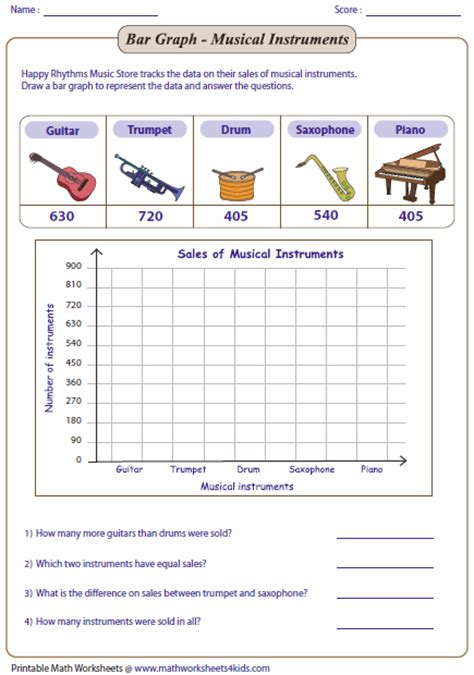 Easy Bar Graph Worksheets