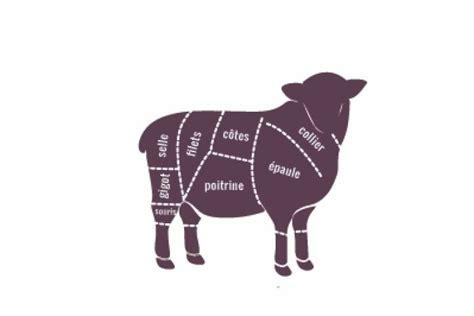 comment cuisiner souris d agneau comment planche de découpe de l 39 agneau technique de cuisine