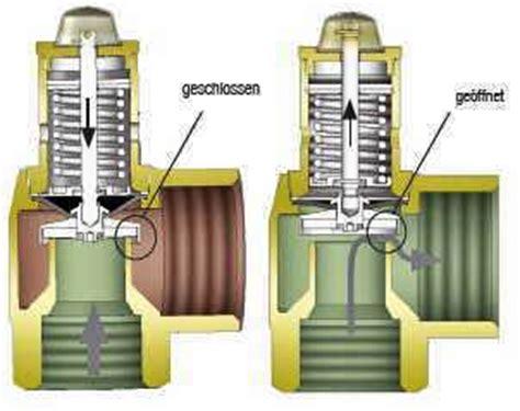 funktionsweise stellantrieb fu 223 bodenheizung klimaanlage und heizung