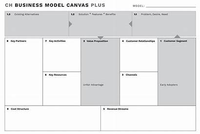 Canvas Business Plus