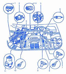 Audi A4 Quatro 2 8l 1998 Engine Compartment Electrical Circuit Wiring Diagram