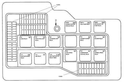 1996 Bmw Z3 Fuse Diagram by Tag For Diagram Of 130 I Bmw Fuse Box Bmw Fuse Box