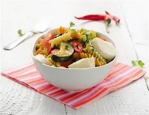 Salat Mit Zucchini : nudel zucchini salat rezept ~ Lizthompson.info Haus und Dekorationen