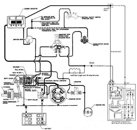 remote starter switch diagram  schemes
