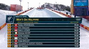 American Domination | Men's 2018 Olympic Ski Halfp...