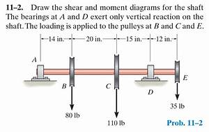 Solved  Draw The Shear And Moment Diagrams For The Shaft T