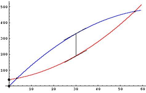 kosten und preistheorie