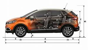 Dimensions Renault Clio : captur cars renault uk ~ Medecine-chirurgie-esthetiques.com Avis de Voitures