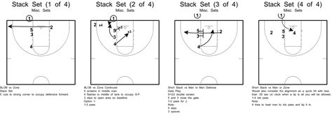 baseline   bounds  man  zone  tip option