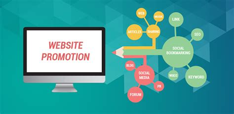 Website Promotion by Website Promotion Software To Generate More Traffic To