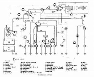 John Deere Tractor Wiring Harness