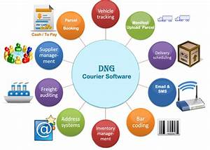 Database Management Diagram For Courier Company