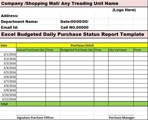 budgeted daily purchase status report template