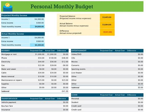 projected monthly income  personal expense spreadsheet