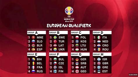 It drew asia's top 40 teams into 8 groups. FIBA Basketball World Cup European Qualifiers draw | Eurohoops