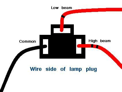 similiar headlight socket wiring diagram keywords headlight socket wiring diagram