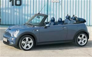 Mini Cabrio Leasing : mini cooper s cabrio testbericht ~ Jslefanu.com Haus und Dekorationen