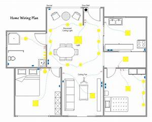 Electrical House Wiring Plans