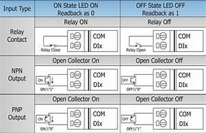 Home  U0026gt  Product U0026gt  Solutions  U0026gt  Remote I  O Modules  Units