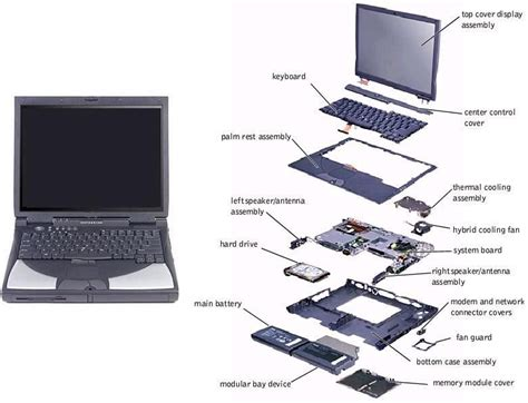 Laptop Parts Comes In Different